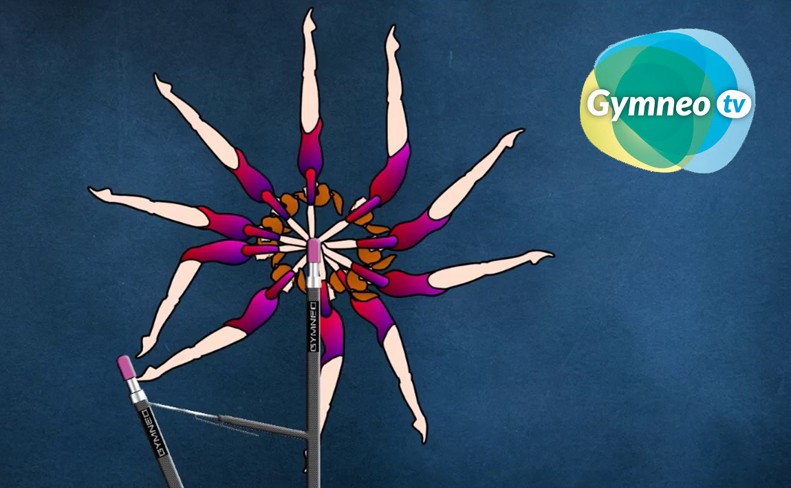 Gymnastics drills - Gymneo, Backward Giant and Forward Swing