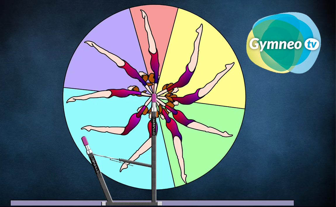 Gymnastics drills - Gymneo, the front giant circle to handstand