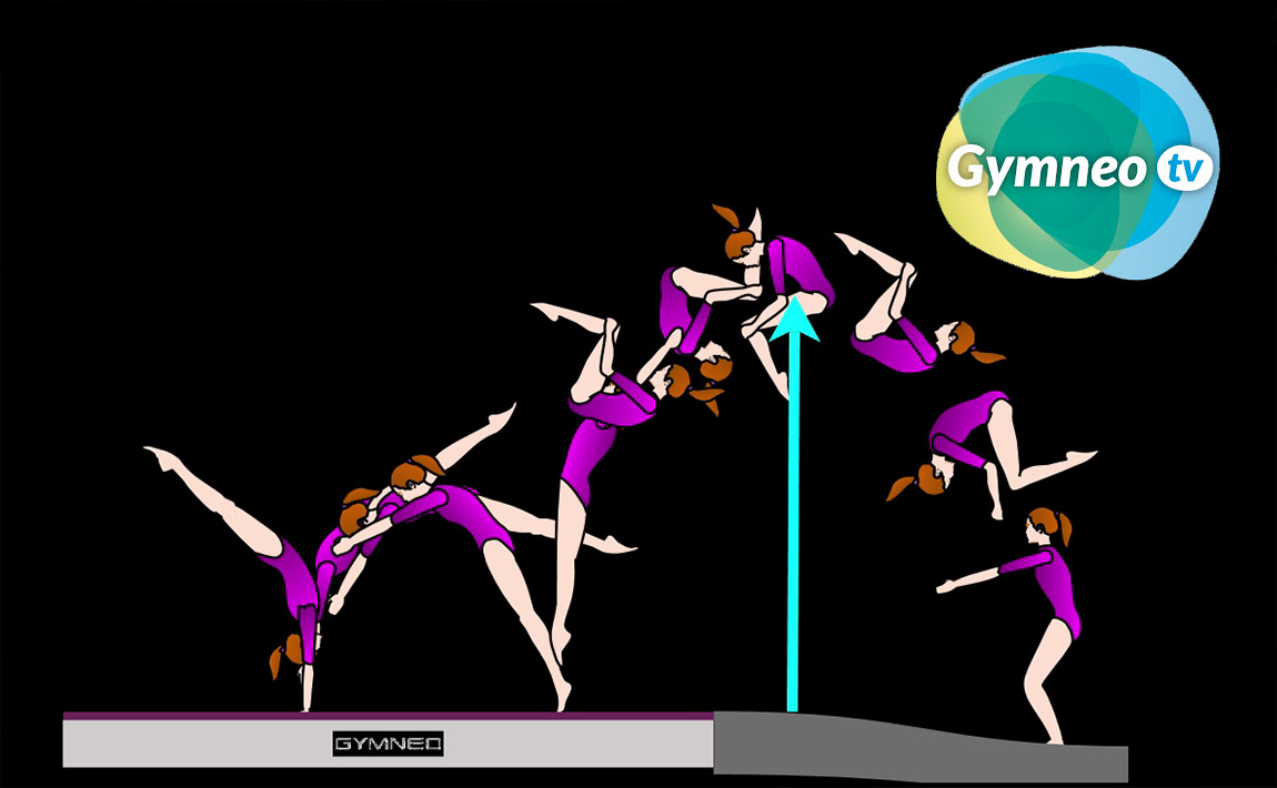 Gymnastics drills - Gymneo, Double tuck