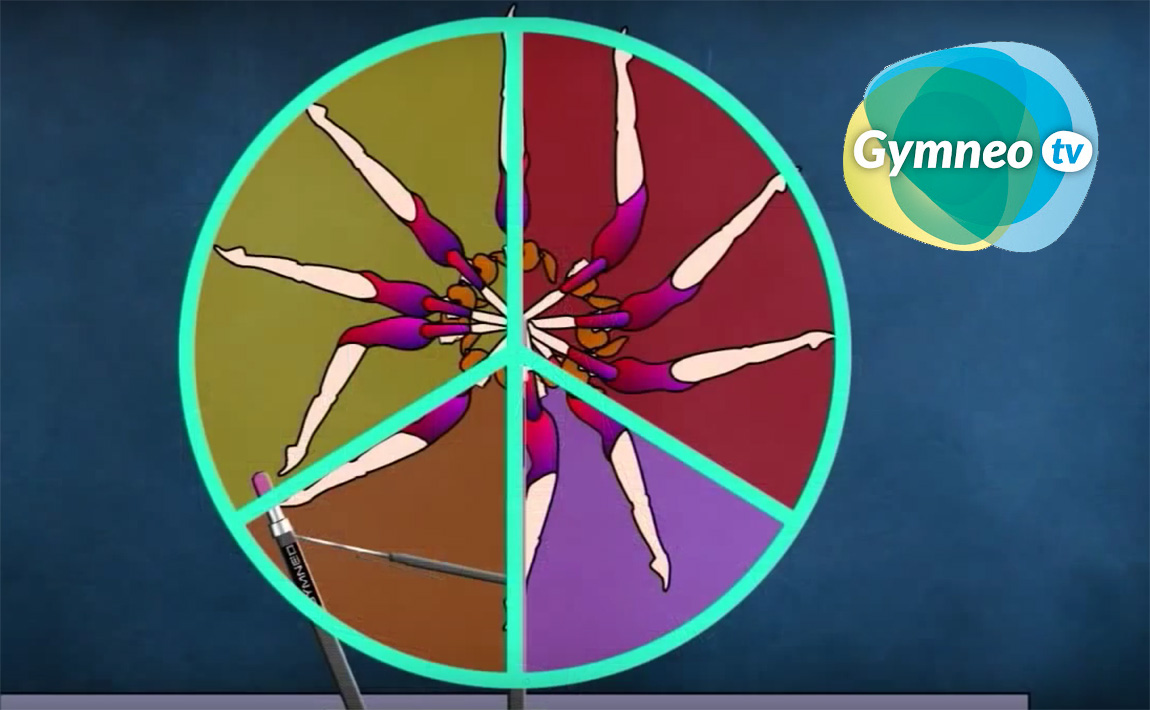 Gymnastics drills - Gymneo, giant circle