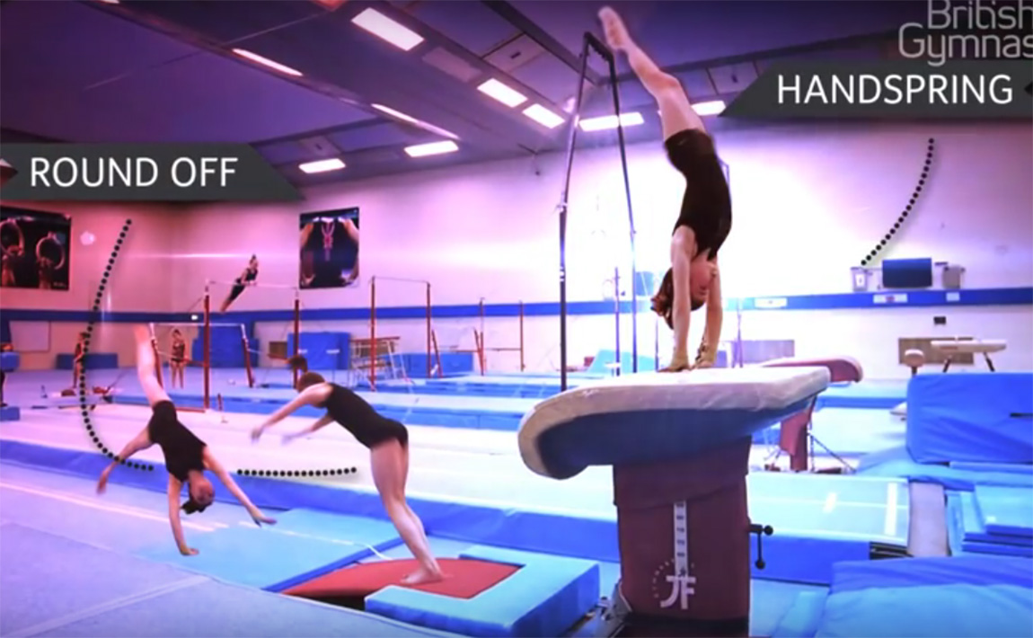 Gymnastics drills - British Gymnastics, Yurchenko